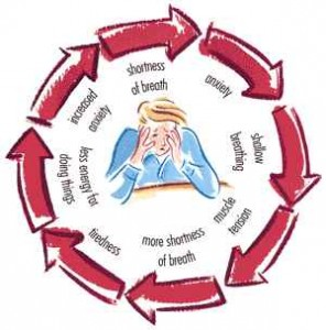 Anxiety Counseling in Cape Girardeau
